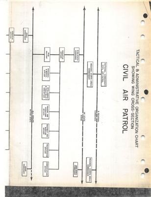 TM-8 Attachment January 24, 1942.pdf